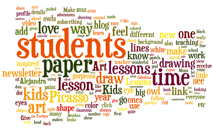 Image result for kindergarten word cloud